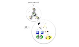 Copy of Aplicación del modelo de sistemas MORE
