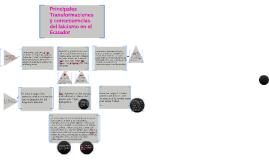 Copy of Principales transformaciones y consecuencias del laicismo en