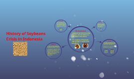 History of Soybeans in Indonesia