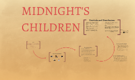 Copy of Midnight's Children
