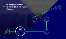 The Dumpster Incident: Internal and External Public Relation