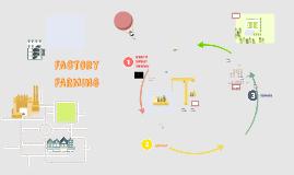 Copy of Factory Farming