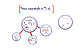 Fundamentals of Technology: Final Study Guide