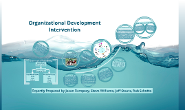 Copy of Organizational Development Intervention