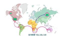 LA WEB 1.0, 2.0, 3.0