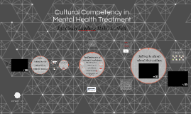 Cultural Competency in Mental Health Treatment