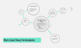 What is Social Theory? An Introduction
