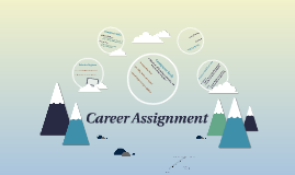 Career Assignment