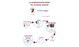 Cumbres School - Charla