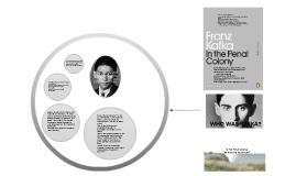 Kafka's Kolony