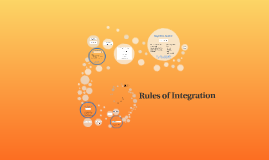 Review Rules of Integration