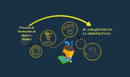 Copy of Orientación Familiar y Sociolaboral. Máster en Ed. Especial