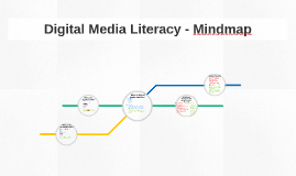 What is Digital Media Literacy?