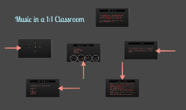 Music in a 1:1 Classroom