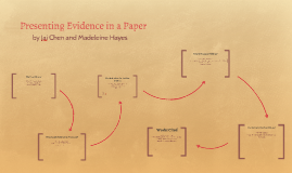 Copy of Presenting Quotes, Facts and Evidence