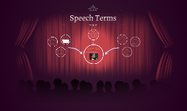Speech Terms