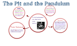The Pit and the Pendulum by Nader Joyeux on Prezi