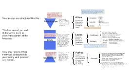 AP Argumentation Format