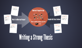 Writing a Strong Thesis (updated)