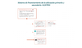 Sistema de financiamiento educativo