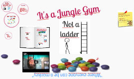 Lean in - Sesión 2: Jungle gym