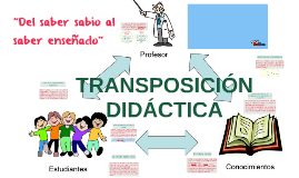 Copy of TRANSPOSICIÓN