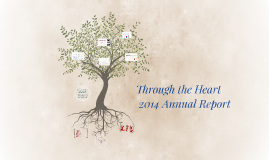 Copy of Through the Heart 2014 Annual Report