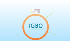 Igbo Political and Social Organization