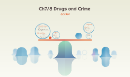 Ch7/8 Drugs and Crime