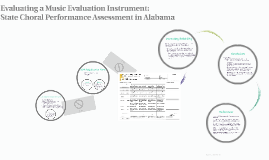 Evaluating a Music Evaluation Instrument: