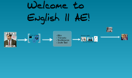 Introduction to English II AE