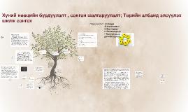 Copy of Төрийн байгууллагын хүний нөөцийн сонгон шалгаруулалт