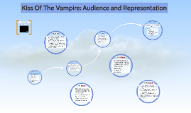 Kiss Of The Vampire: Audience and Representation