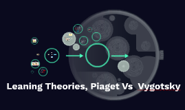 Leaning Theories, Piaget Vs  Vygotsky