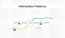 Interaction Patterns