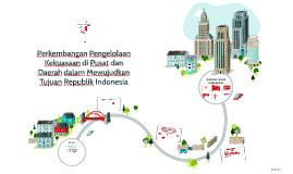 Copy of Perkembangan Pengelolaan Kekuasaan di Pusat dan Daerah dalam