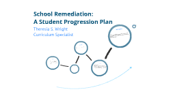 School Remediation  A Student Progression Plan