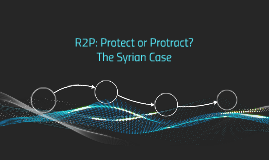 R2P: Protect or Protract?