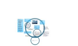 Copy of English ISU- Cloud Atlas