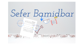 Bamibar Unit 2