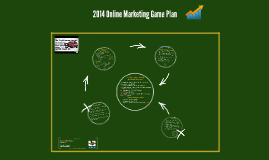 Online Marketing in 2014