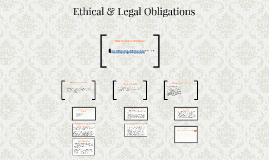 Ethical Obligations