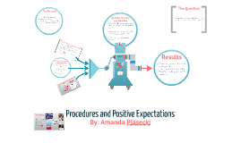 Procedures and Positive Expectations