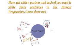Copy of Present Progressive and Present Participles in Spanish