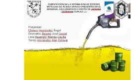 COMPARACIÓN DE LA ESTABILIDAD DE ÉSTERES METÍLICOS DE ÁCIDOS