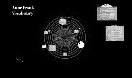 Anne Frank Vocabulary