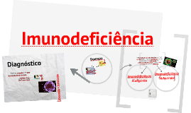 Copy of Imunodeficiência