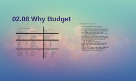 02.08 Why Budget