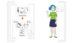 Copy of Academy: Prezi Workflow in 15 minutes