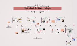 Copy of Copy of Línea del tiempo: Biotecnología.